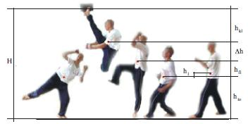 Физически параметри на удари с крака със скок